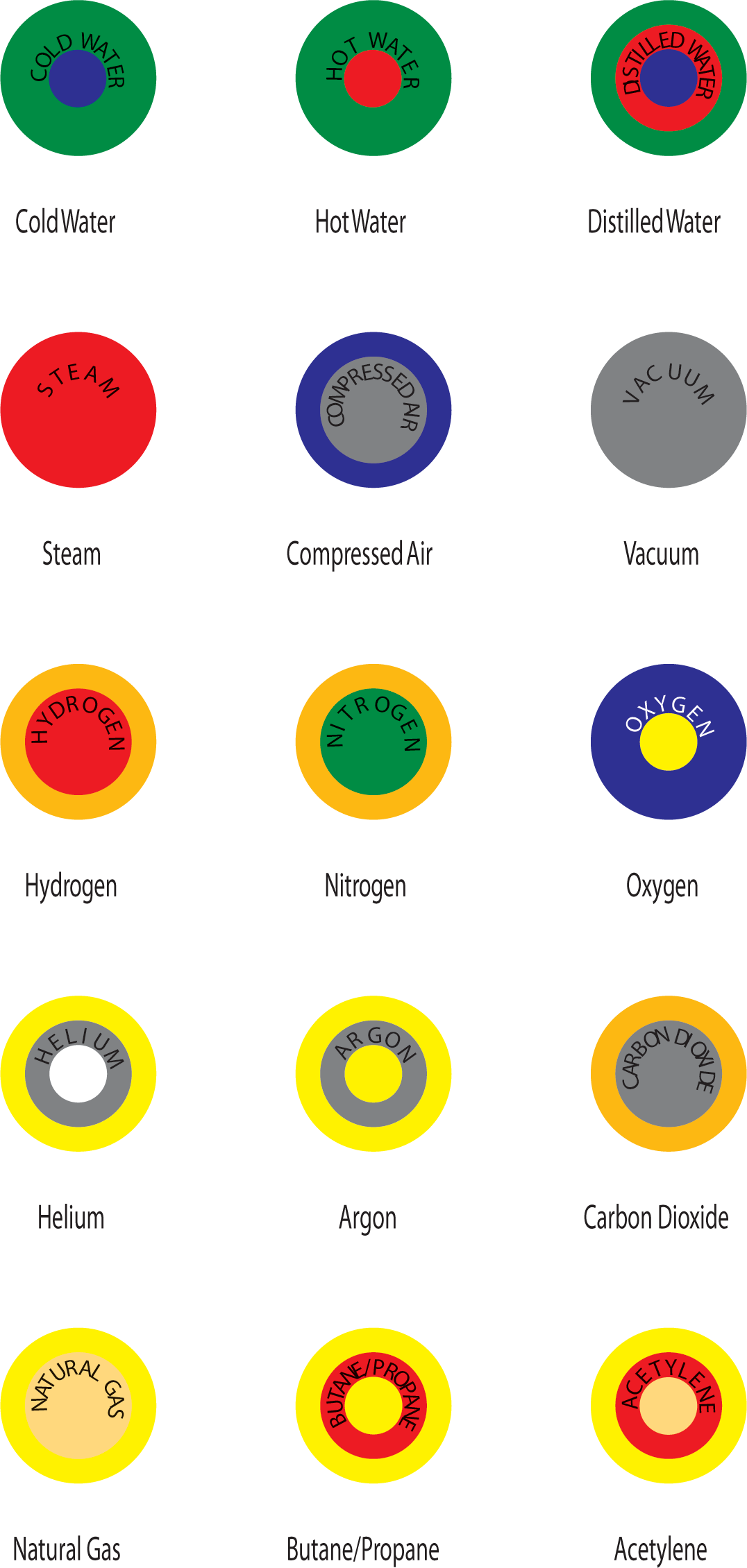 ICC Button Options